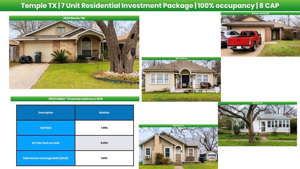 2910 San Jacinto Street, Temple, TX 76502